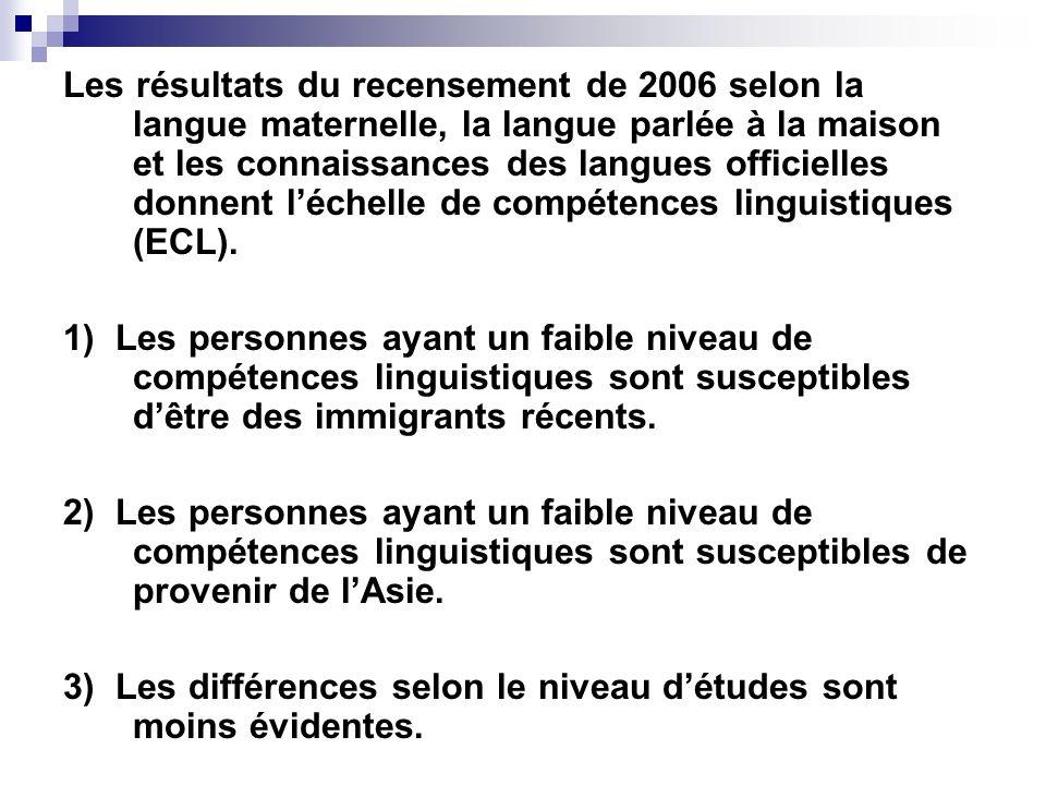 Les résultats du recensement de 2006 selon la langue maternelle, la langue parlée à la maison et les connaissances des langues officielles donnent léc