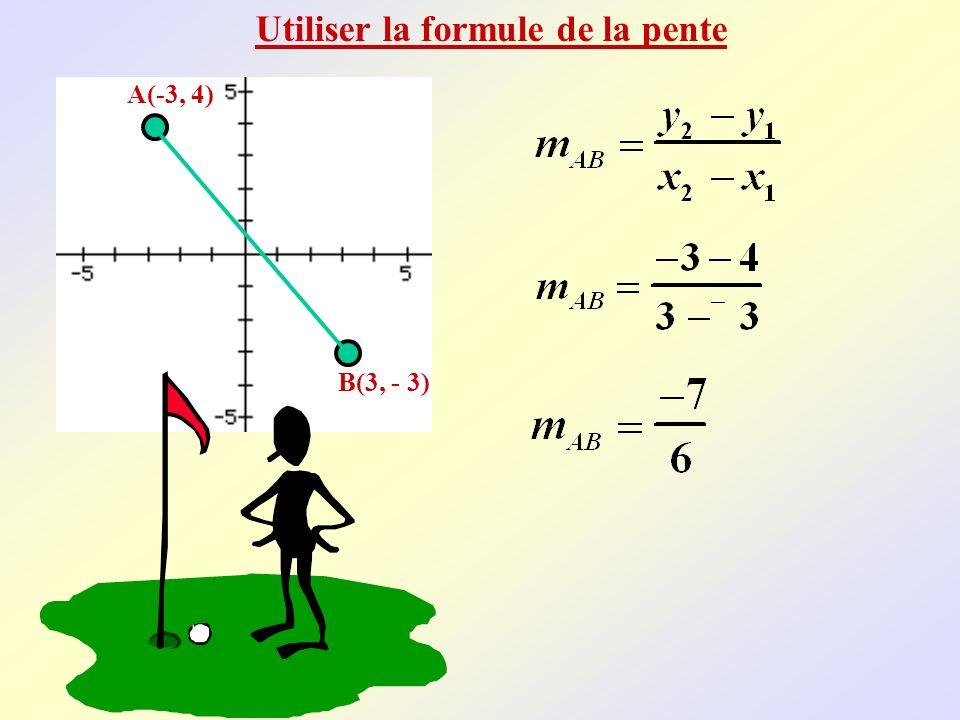 Trouver la pente dune droite Parallèle à laxe des x A(-5, 4 )B(3, 4) La pente dune droite parallèle à laxe des x est 0.