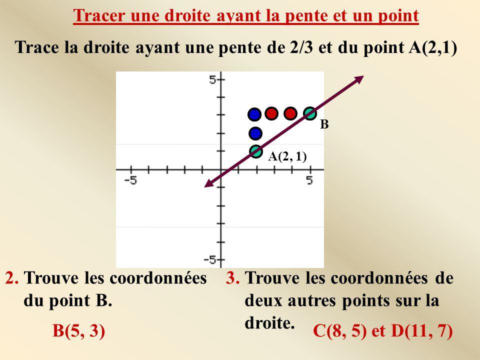 A(2, 1) B 2.Trouve les coordonnées du point B. B(5, 3) 3.