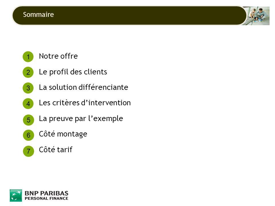 Notre offre Le profil des clients La solution différenciante Les critères dintervention La preuve par lexemple Côté montage Côté tarif Sommaire 1 2 3 4 5 6 7