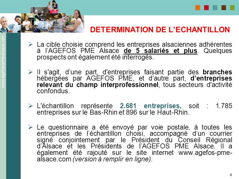 www.agefos-pme-alsace.com 4 DETERMINATION DE LECHANTILLON La cible choisie comprend les entreprises alsaciennes adhérentes à lAGEFOS PME Alsace de 5 s