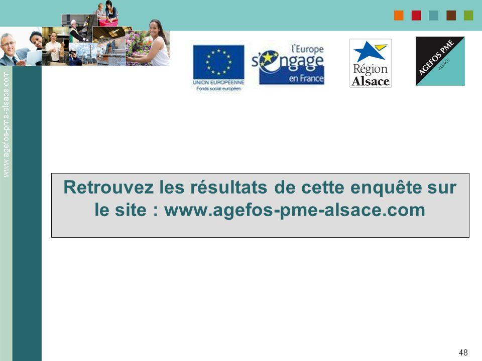 www.agefos-pme-alsace.com 48 Retrouvez les résultats de cette enquête sur le site : www.agefos-pme-alsace.com