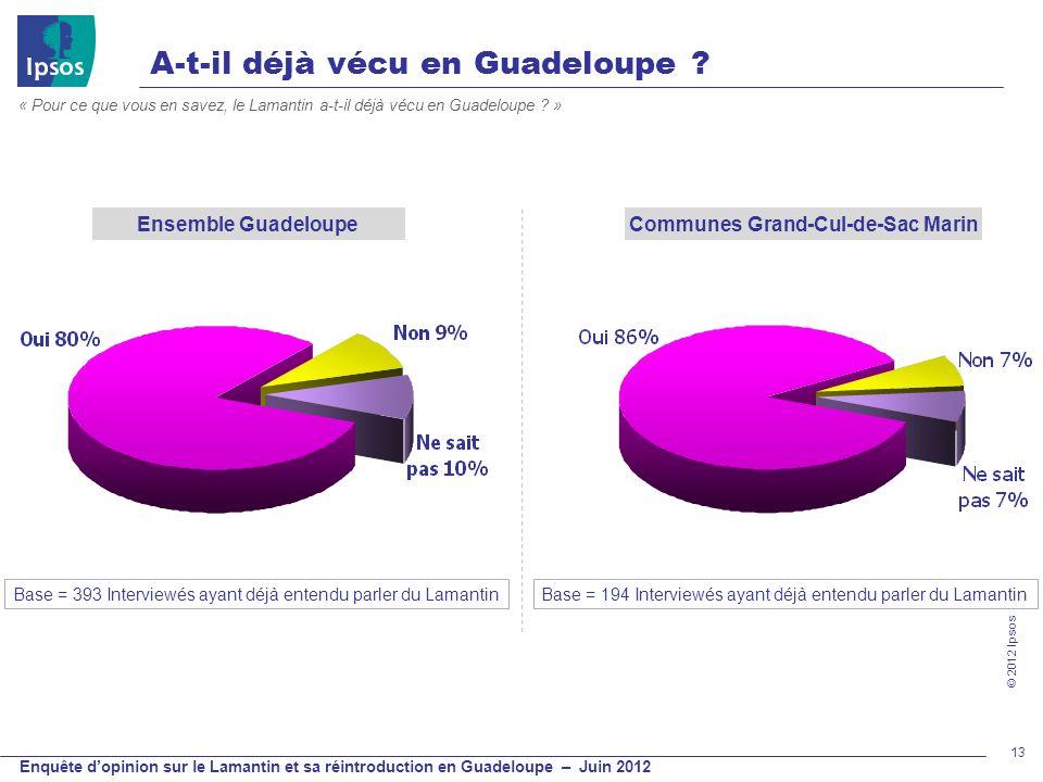 © 2012 Ipsos Enquête dopinion sur le Lamantin et sa réintroduction en Guadeloupe – Juin 2012 13 A-t-il déjà vécu en Guadeloupe ? « Pour ce que vous en