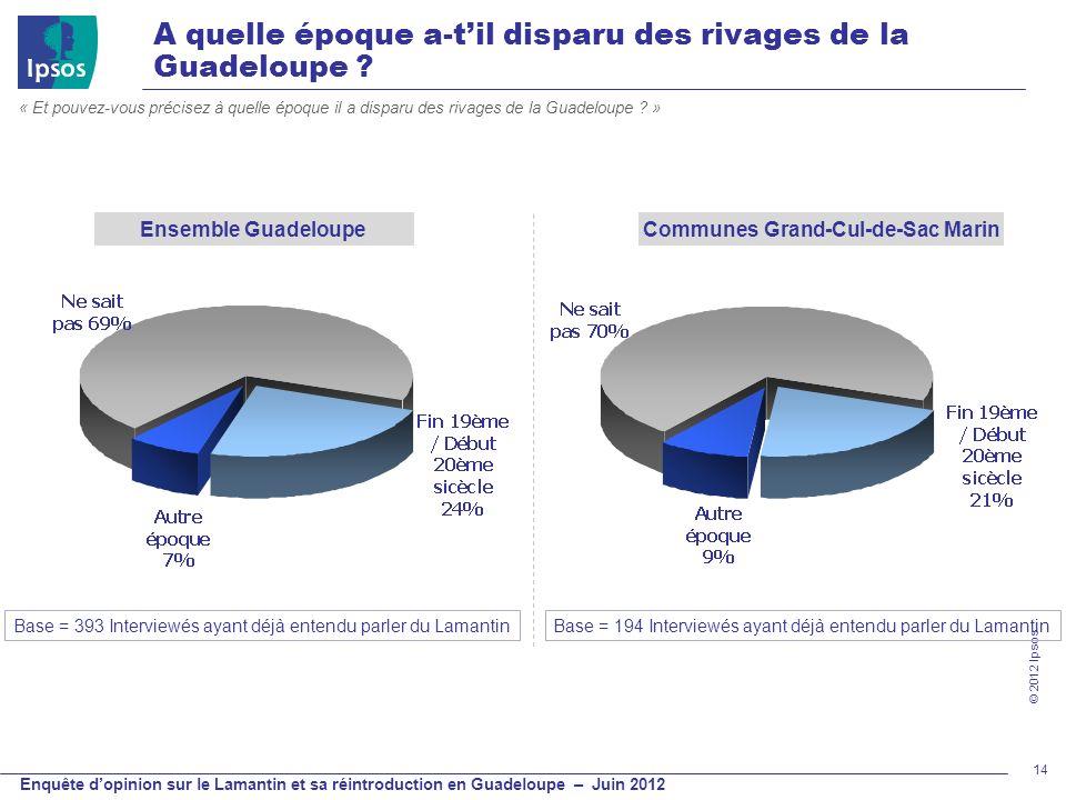 © 2012 Ipsos Enquête dopinion sur le Lamantin et sa réintroduction en Guadeloupe – Juin 2012 14 A quelle époque a-til disparu des rivages de la Guadel
