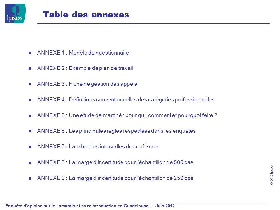 © 2012 Ipsos Enquête dopinion sur le Lamantin et sa réintroduction en Guadeloupe – Juin 2012 ANNEXE 1 : Modèle de questionnaire ANNEXE 2 : Exemple de