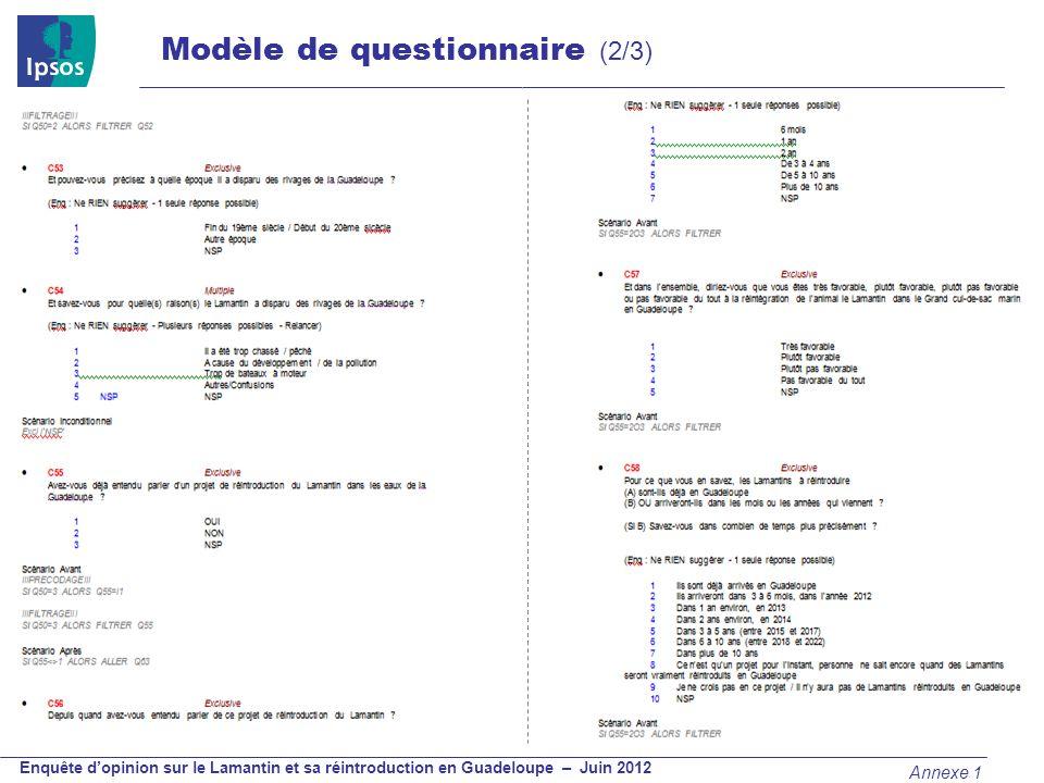 © 2012 Ipsos Enquête dopinion sur le Lamantin et sa réintroduction en Guadeloupe – Juin 2012 Modèle de questionnaire (2/3) Annexe 1
