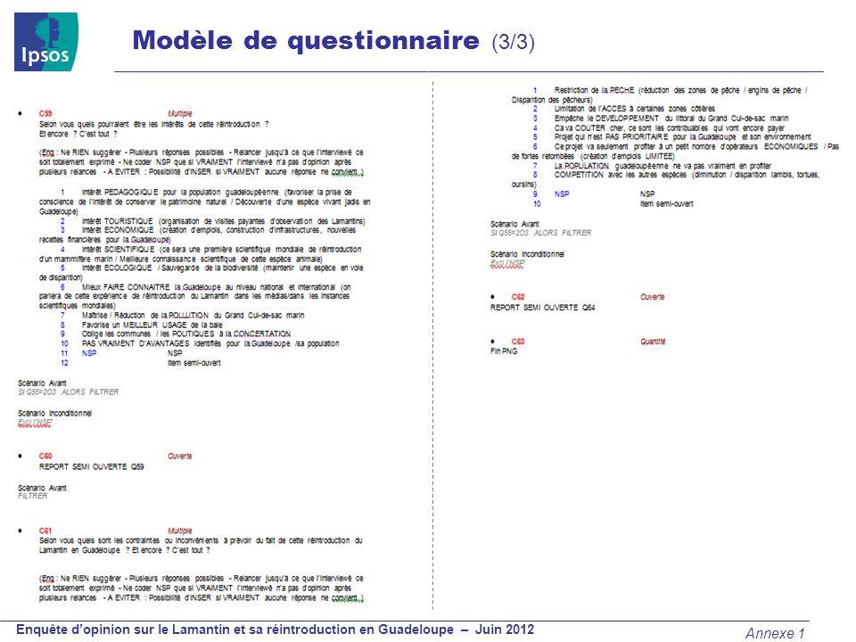 © 2012 Ipsos Enquête dopinion sur le Lamantin et sa réintroduction en Guadeloupe – Juin 2012 Modèle de questionnaire (3/3) Annexe 1