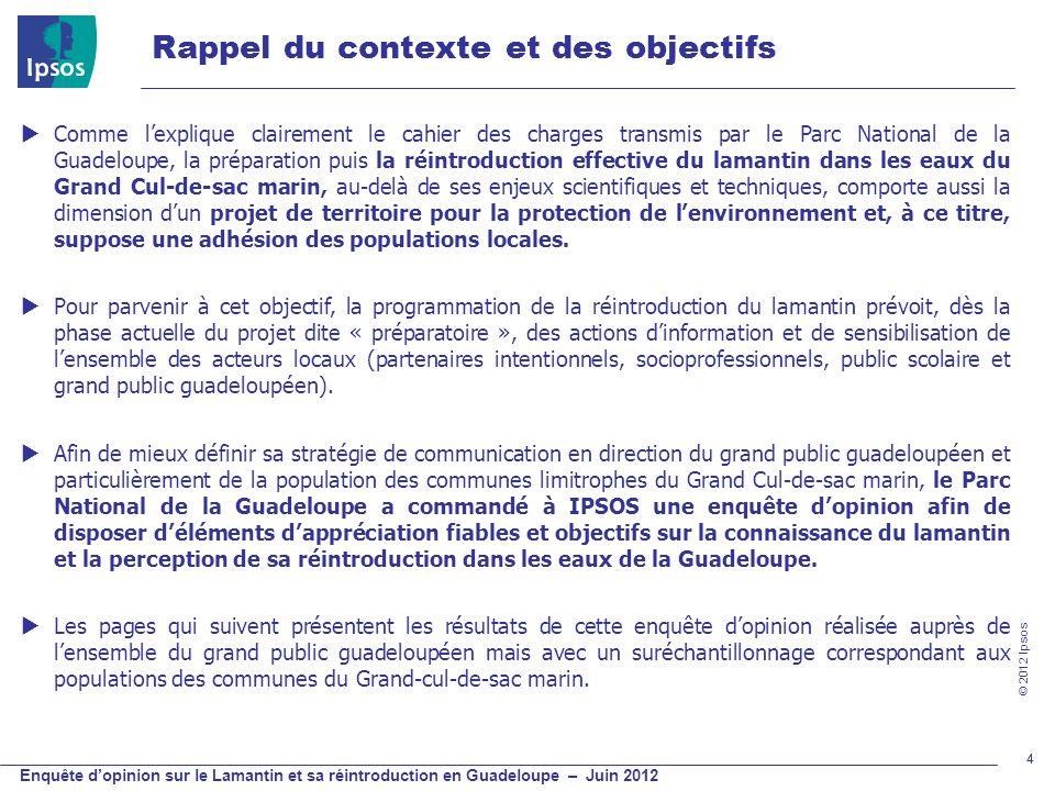 © 2012 Ipsos Enquête dopinion sur le Lamantin et sa réintroduction en Guadeloupe – Juin 2012 Structure de léchantillon OMNIBUS Zone du Grand-Cul-de- Sac Marin Sexe Homme46%Homme46% Femme54%Femme54% Age 18-24 ans17%18-24 ans18% 25-34 ans15%25-34 ans16% 35-44 ans21%35-44 ans21% 45-59 ans25%45-59 ans25% 60 ans et +22%60 ans et +20% CSP COMMUNES Agriculteur exploitant / artisan / commerçant / chef d entreprise / cadre/ profession libérale 10% Anse-Bertrand 5% Profession intermédiaire11%Baie-Mahault29% Employé20%Lamentin16% Ouvrier (y compris agricole)11%Morne-à-l eau17% Scolaire / étudiant11%Petit-Canal8% Retraités Préretraités20%Port-Louis6% (Autres sans emploi)17%Sainte Rose20% Zone d habitation Grande Terre24% Centre44% Basse Terre32%