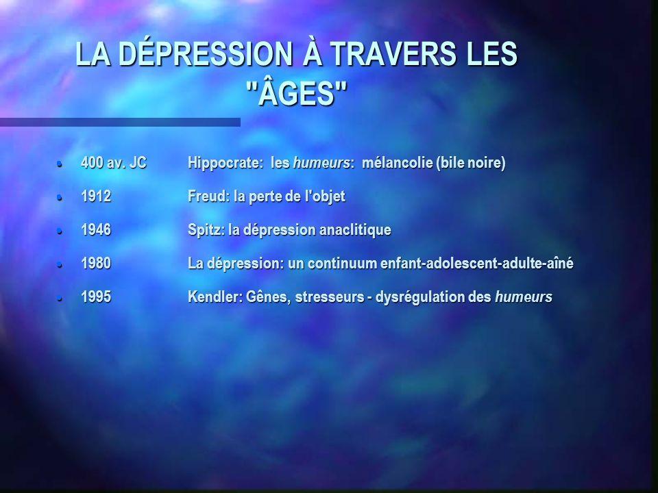 LA DÉPRESSION À TRAVERS LES ÂGES 400 av.
