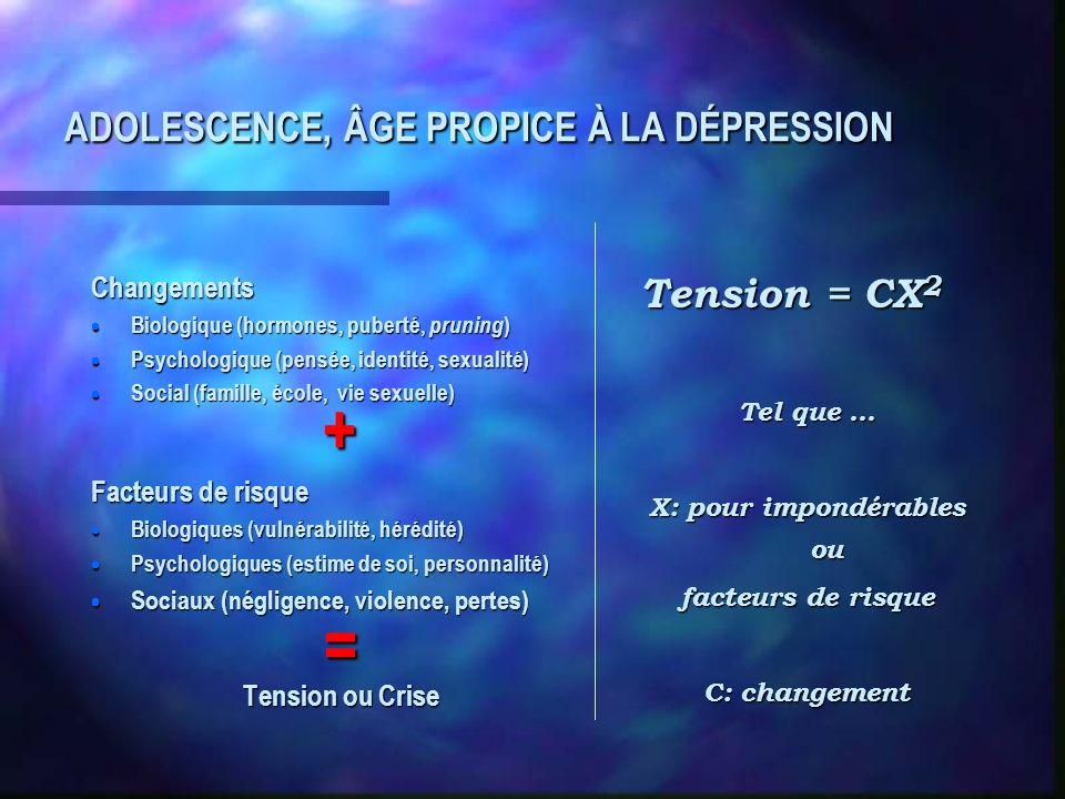 ADOLESCENCE, ÂGE PROPICE À LA DÉPRESSION Changements Biologique (hormones, puberté, pruning ) Biologique (hormones, puberté, pruning ) Psychologique (