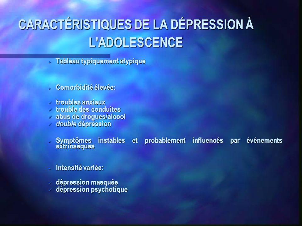 CARACTÉRISTIQUES DE LA DÉPRESSION À L ADOLESCENCE Tableau typiquement atypique Tableau typiquement atypique Comorbidité élevée: Comorbidité élevée: troubles anxieux troubles anxieux trouble des conduites trouble des conduites abus de drogues/alcool abus de drogues/alcool double dépression double dépression Symptômes instables et probablement influencés par événements extrinsèques Symptômes instables et probablement influencés par événements extrinsèques Intensité variée: Intensité variée: dépression masquée dépression masquée dépression psychotique dépression psychotique