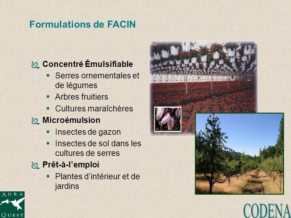 Formulations de FACIN Concentré Émulsifiable Serres ornementales et de légumes Arbres fruitiers Cultures maraîchères Microémulsion Insectes de gazon I