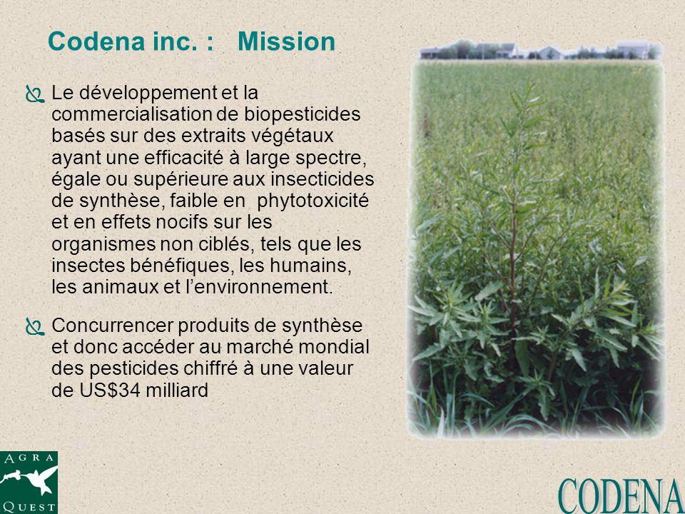 Codena inc. : Mission Le développement et la commercialisation de biopesticides basés sur des extraits végétaux ayant une efficacité à large spectre,