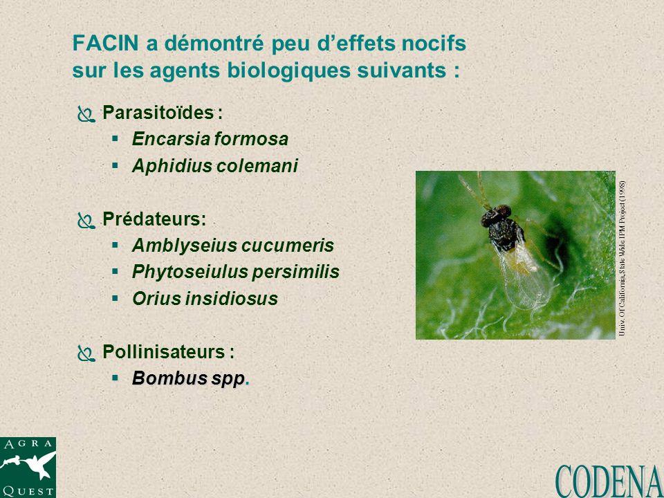 FACIN a démontré peu deffets nocifs sur les agents biologiques suivants : Parasitoïdes : Encarsia formosa Aphidius colemani Prédateurs: Amblyseius cuc