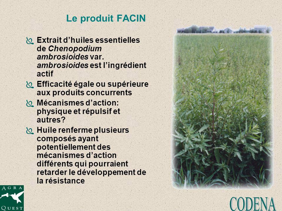Le produit FACIN Extrait dhuiles essentielles de Chenopodium ambrosioides var. ambrosioides est lingrédient actif Efficacité égale ou supérieure aux p