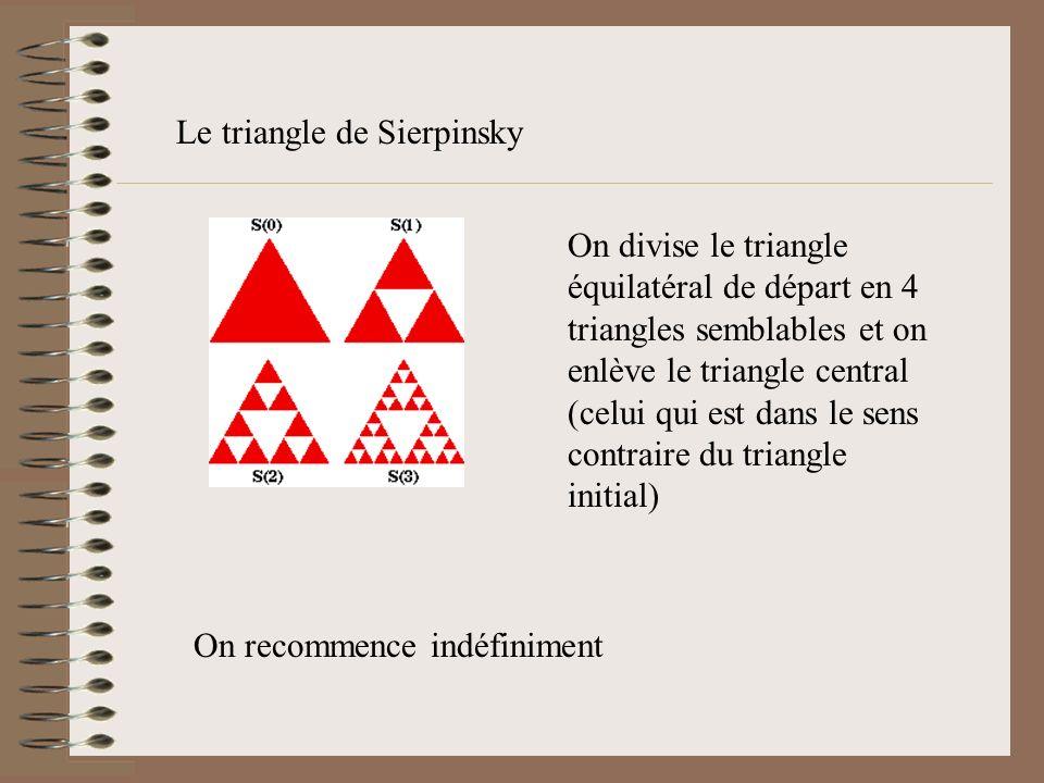 Léponge de Menger On enlève le cube central, ….indéfiniment