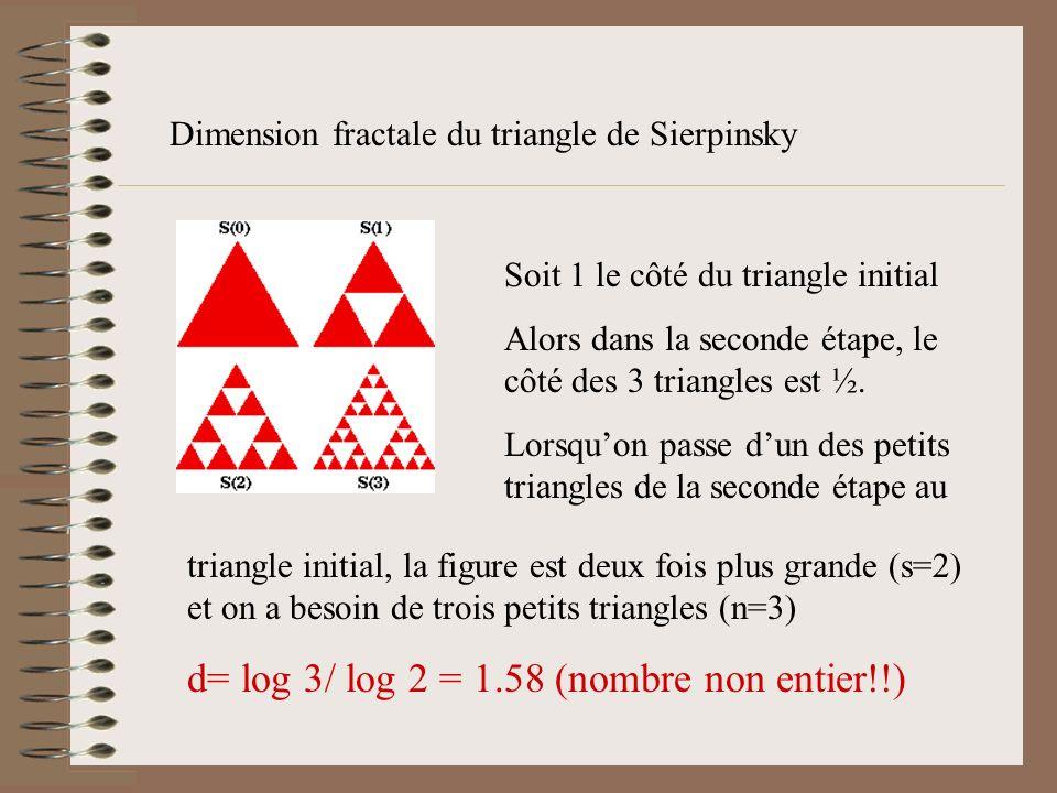 d, la dimension fractale dun objet est donnée par: Log n/log s Où n est le nombre de figures identiques nécessaires pour obtenir une figure s fois plu