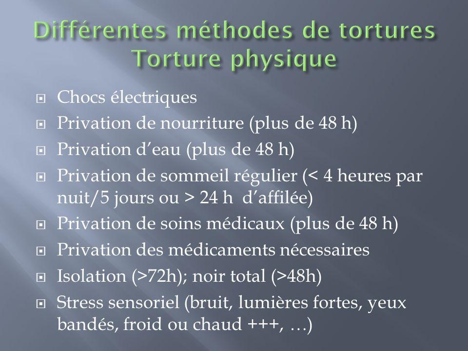 Chocs électriques Privation de nourriture (plus de 48 h) Privation deau (plus de 48 h) Privation de sommeil régulier ( 24 h daffilée) Privation de soi