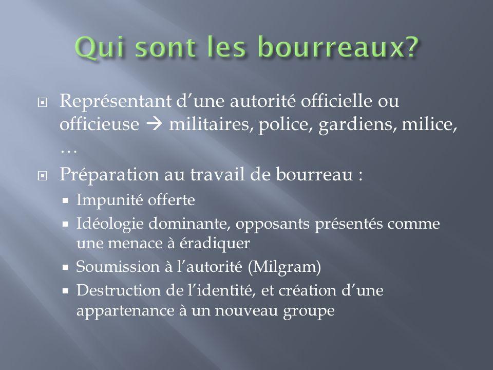 Représentant dune autorité officielle ou officieuse militaires, police, gardiens, milice, … Préparation au travail de bourreau : Impunité offerte Idéo