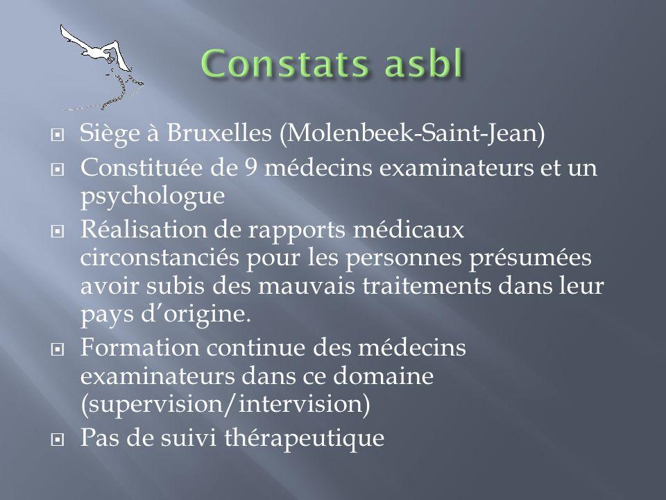 Siège à Bruxelles (Molenbeek-Saint-Jean) Constituée de 9 médecins examinateurs et un psychologue Réalisation de rapports médicaux circonstanciés pour