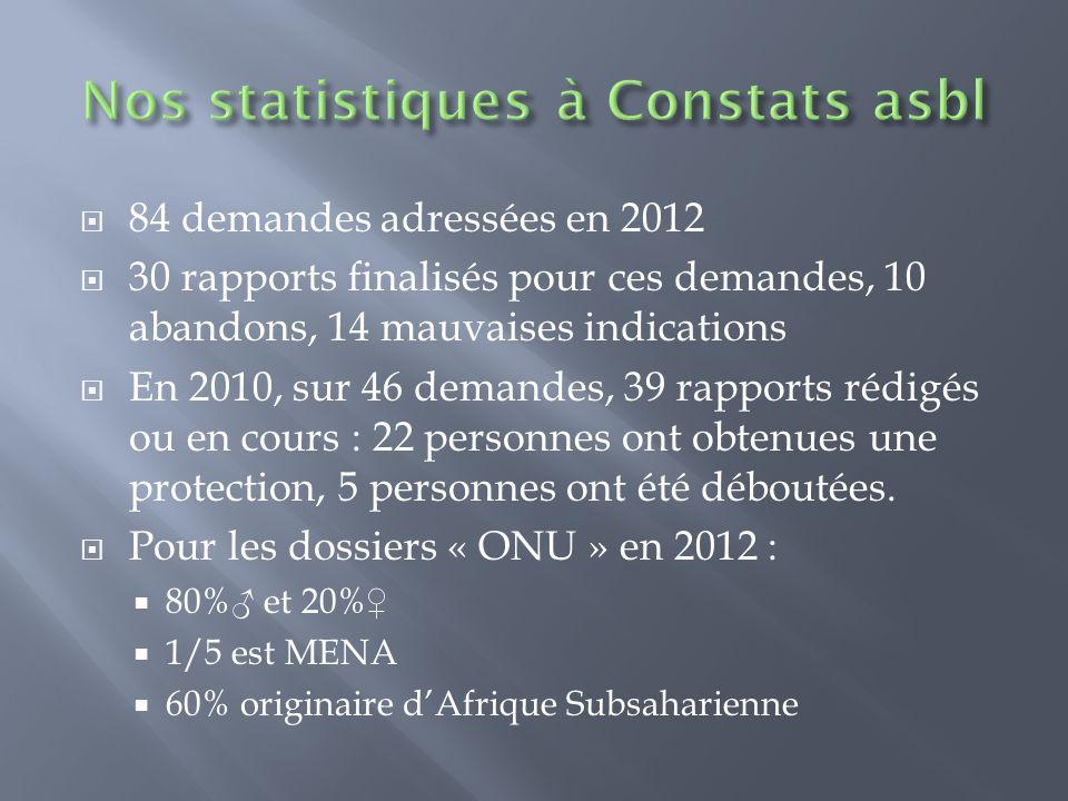 84 demandes adressées en 2012 30 rapports finalisés pour ces demandes, 10 abandons, 14 mauvaises indications En 2010, sur 46 demandes, 39 rapports réd