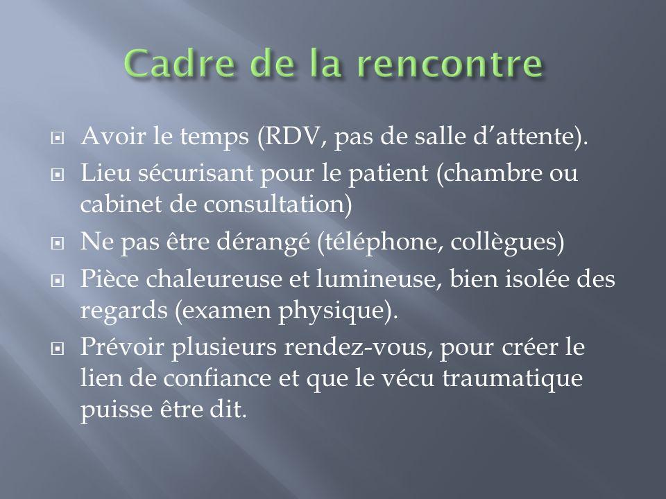 Avoir le temps (RDV, pas de salle dattente). Lieu sécurisant pour le patient (chambre ou cabinet de consultation) Ne pas être dérangé (téléphone, coll
