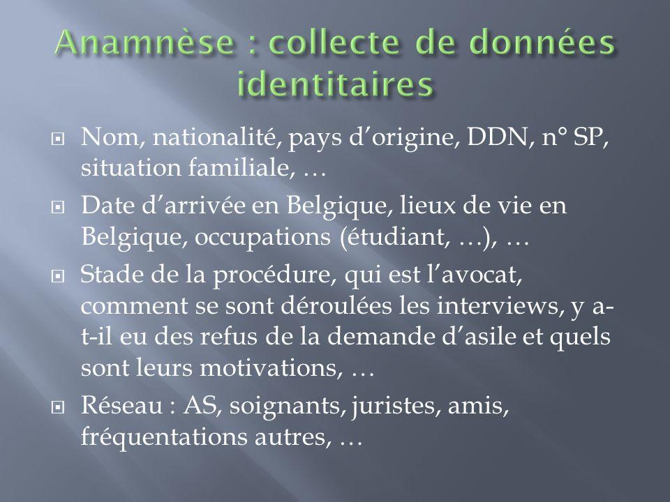 Nom, nationalité, pays dorigine, DDN, n° SP, situation familiale, … Date darrivée en Belgique, lieux de vie en Belgique, occupations (étudiant, …), …