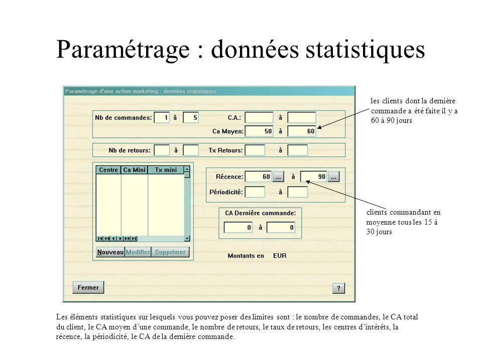Paramétrage : données statistiques Les éléments statistiques sur lesquels vous pouvez poser des limites sont : le nombre de commandes, le CA total du