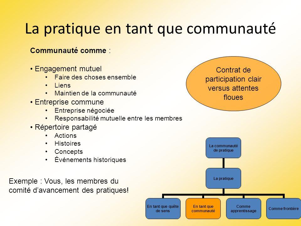 La pratique en tant que communauté La communauté de pratique La pratique En tant que quête de sens En tant que communauté Comme apprentissage Comme fr