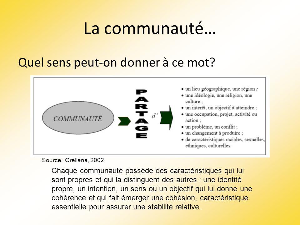 La communauté… Quel sens peut-on donner à ce mot? Chaque communauté possède des caractéristiques qui lui sont propres et qui la distinguent des autres