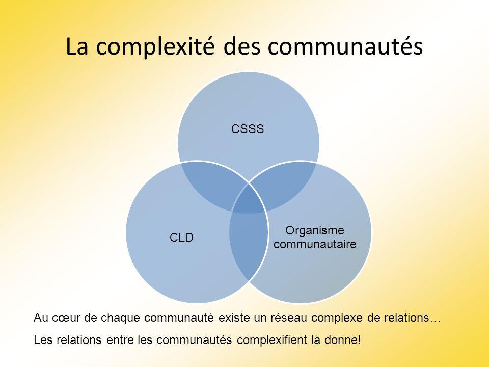 La complexité des communautés CSSS Organisme communautaire CLD Au cœur de chaque communauté existe un réseau complexe de relations… Les relations entr