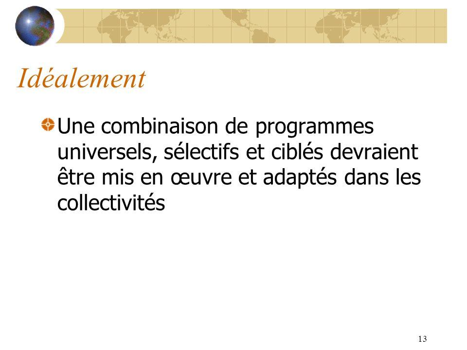 13 Idéalement Une combinaison de programmes universels, sélectifs et ciblés devraient être mis en œuvre et adaptés dans les collectivités