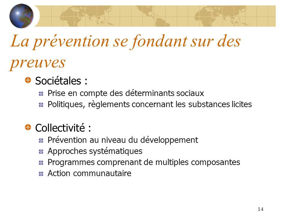 14 La prévention se fondant sur des preuves Sociétales : Prise en compte des déterminants sociaux Politiques, règlements concernant les substances lic