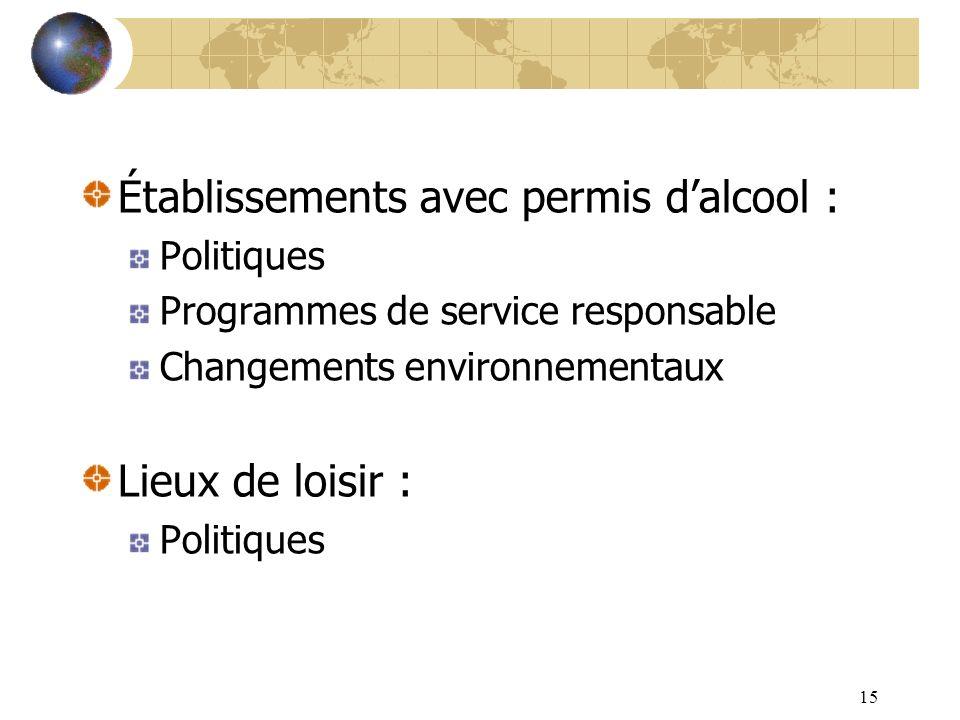 15 Établissements avec permis dalcool : Politiques Programmes de service responsable Changements environnementaux Lieux de loisir : Politiques
