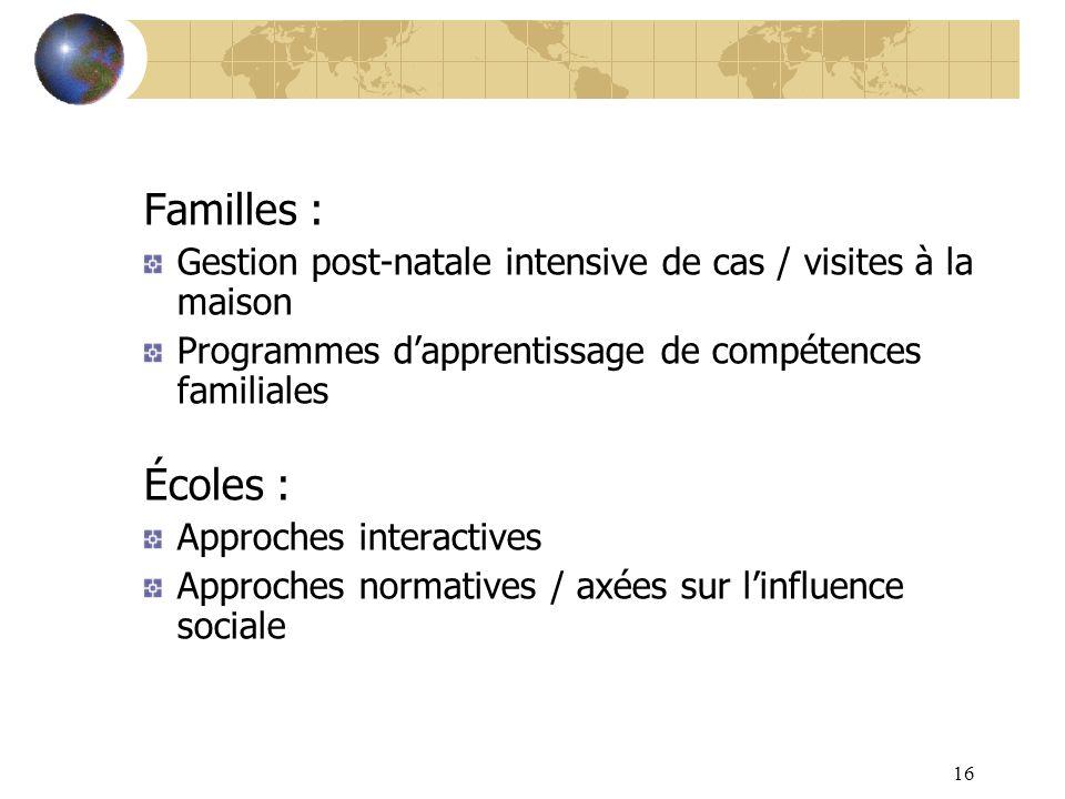 16 Familles : Gestion post-natale intensive de cas / visites à la maison Programmes dapprentissage de compétences familiales Écoles : Approches intera