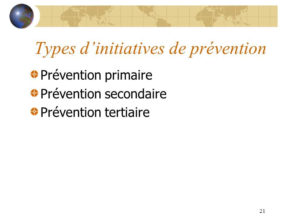 21 Types dinitiatives de prévention Prévention primaire Prévention secondaire Prévention tertiaire