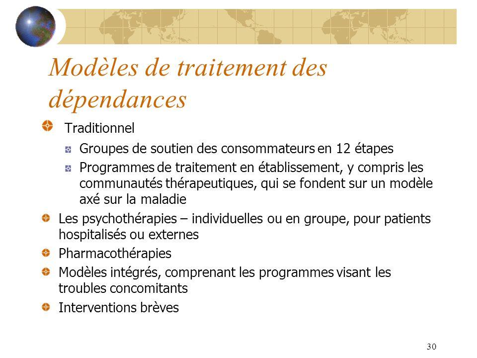 30 Modèles de traitement des dépendances Traditionnel Groupes de soutien des consommateurs en 12 étapes Programmes de traitement en établissement, y c