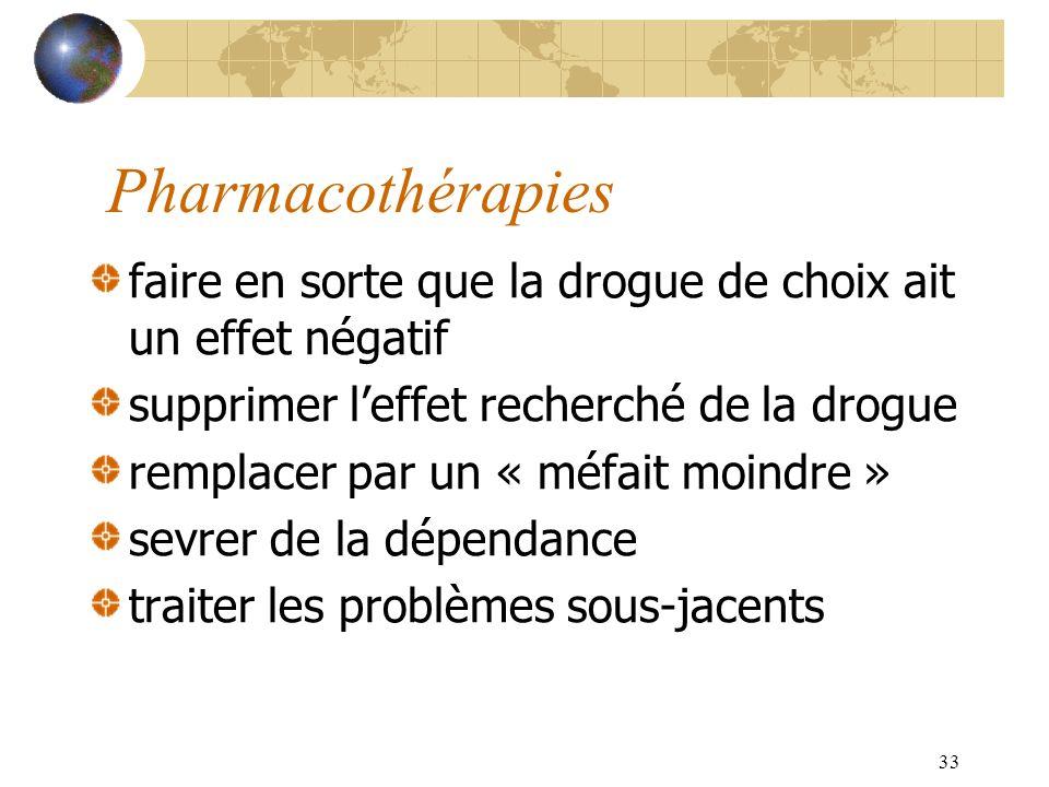 33 Pharmacothérapies faire en sorte que la drogue de choix ait un effet négatif supprimer leffet recherché de la drogue remplacer par un « méfait moin