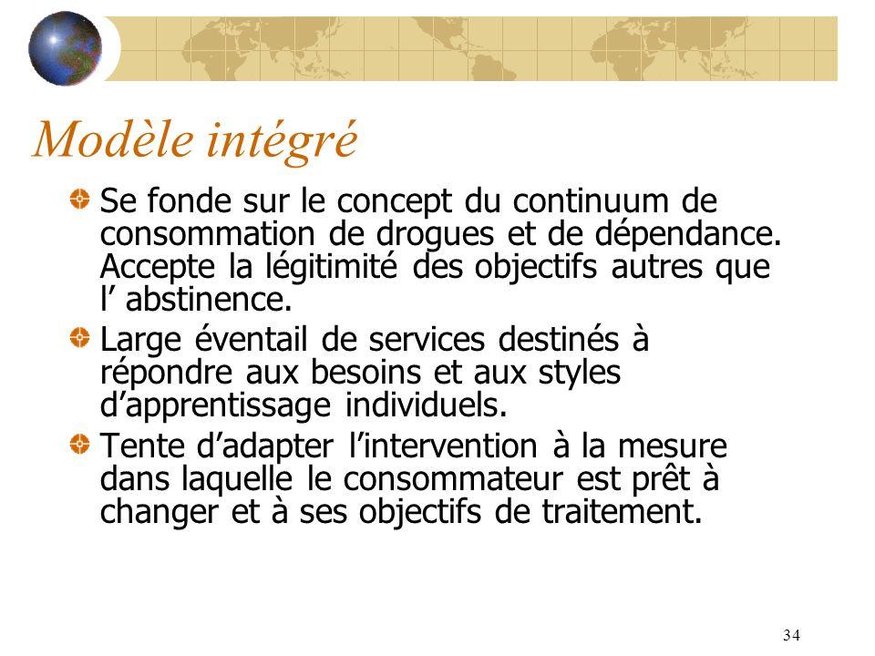 34 Modèle intégré Se fonde sur le concept du continuum de consommation de drogues et de dépendance. Accepte la légitimité des objectifs autres que l a