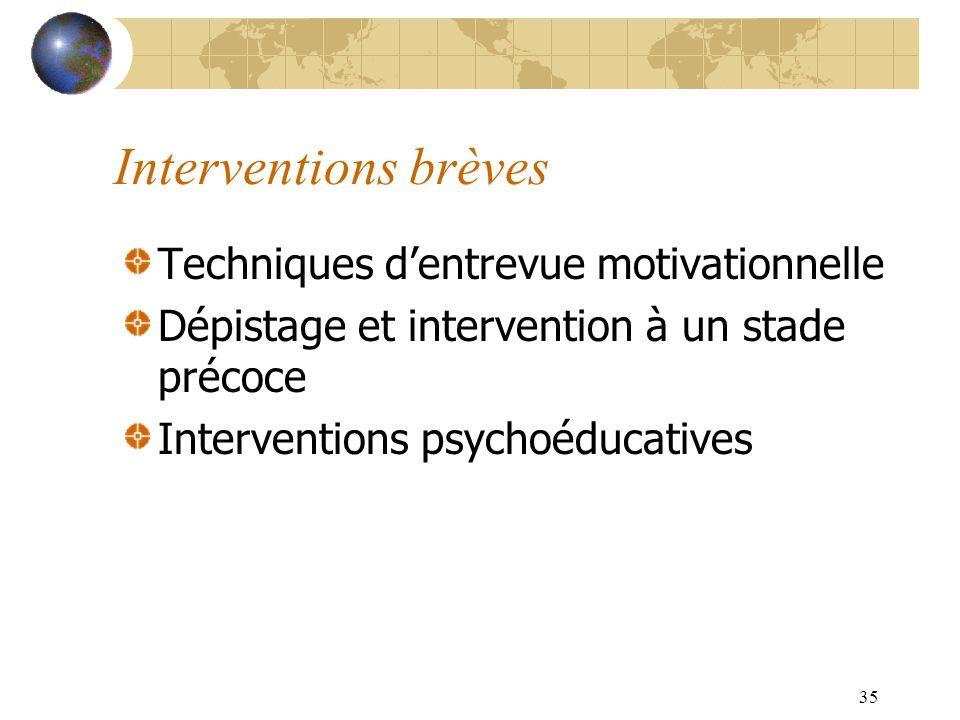 35 Interventions brèves Techniques dentrevue motivationnelle Dépistage et intervention à un stade précoce Interventions psychoéducatives