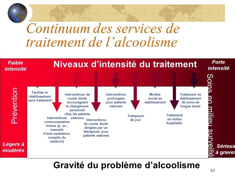 43 Continuum des services de traitement de lalcoolisme Prévention Soins en milieu surveillé Niveaux dintensité du traitement Faible intensité Forte in