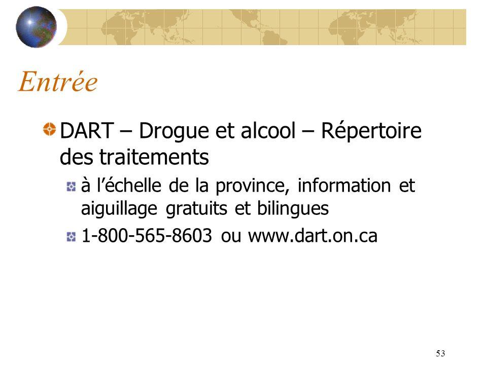 53 Entrée DART – Drogue et alcool – Répertoire des traitements à léchelle de la province, information et aiguillage gratuits et bilingues 1-800-565-86