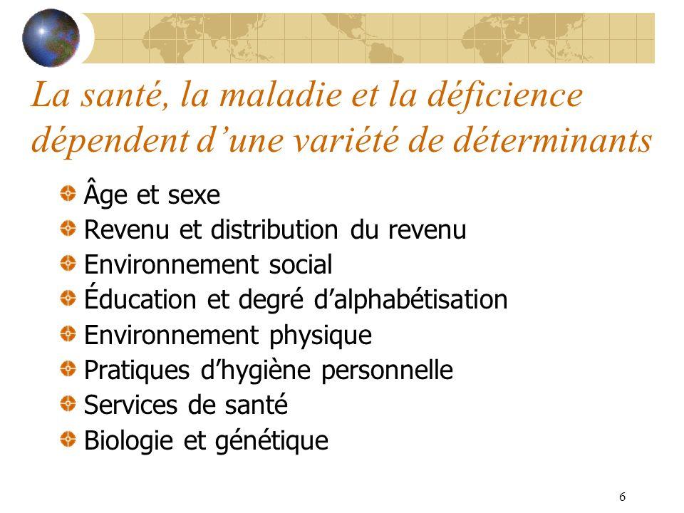 6 La santé, la maladie et la déficience dépendent dune variété de déterminants Âge et sexe Revenu et distribution du revenu Environnement social Éduca