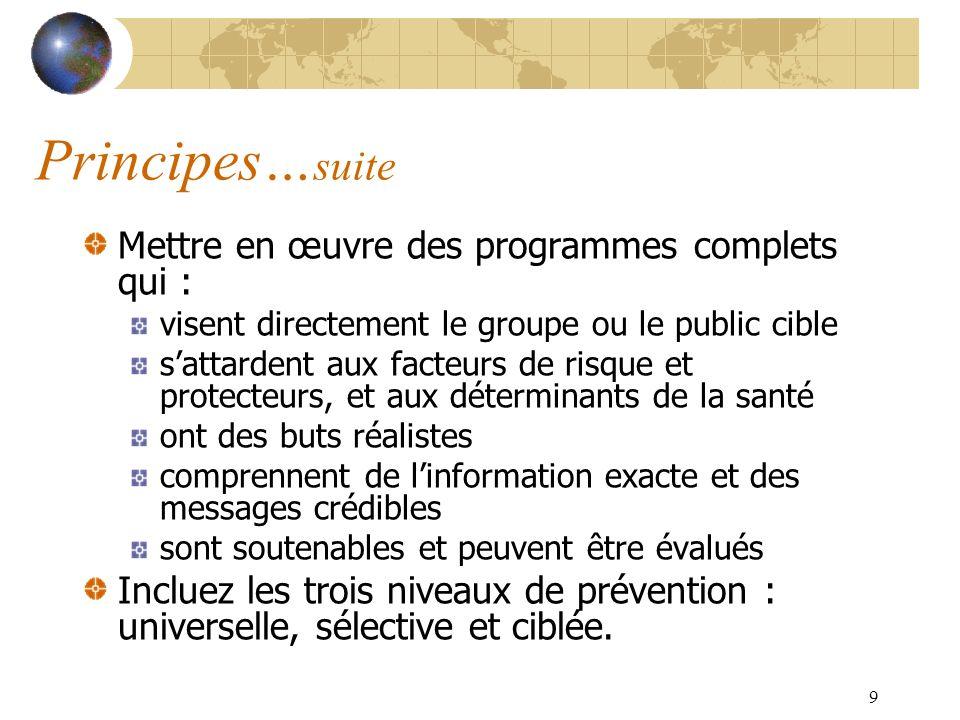 9 Principes… suite Mettre en œuvre des programmes complets qui : visent directement le groupe ou le public cible sattardent aux facteurs de risque et
