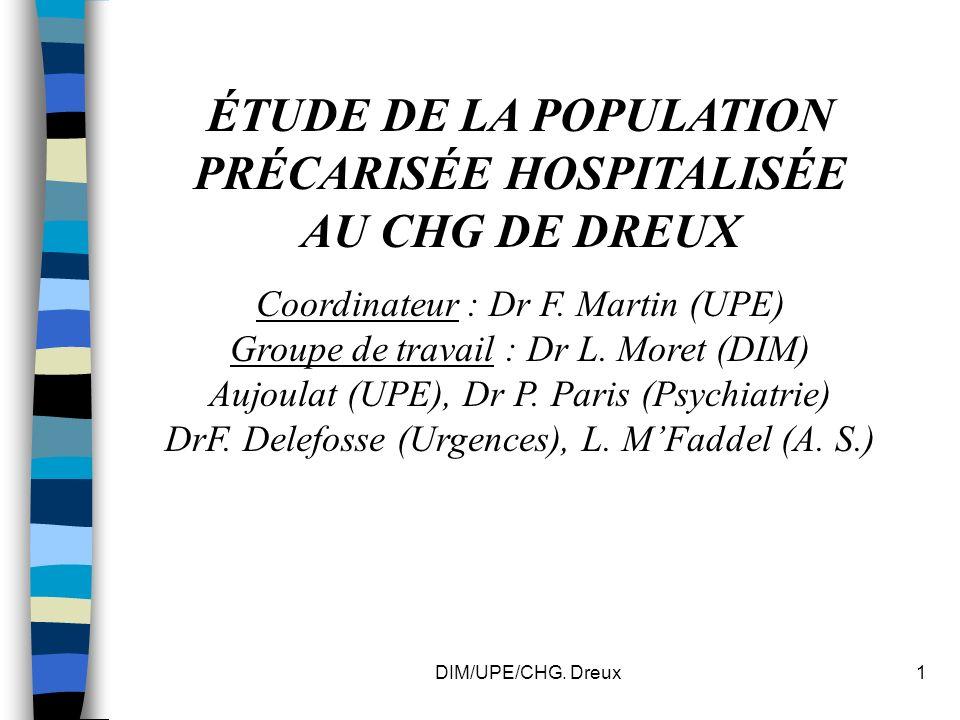 DIM/UPE/CHG. Dreux12 % DIPLÔME LE PLUS ÉLEVÉ