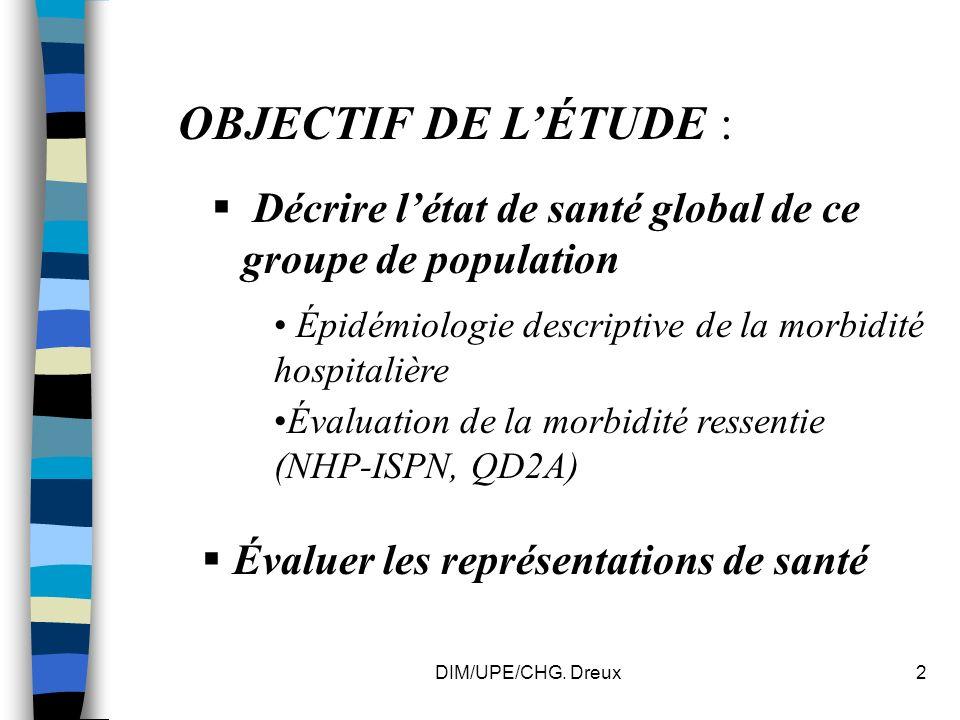 DIM/UPE/CHG.