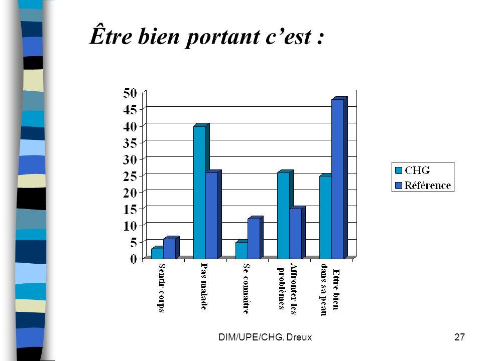 DIM/UPE/CHG. Dreux27 Être bien portant cest :