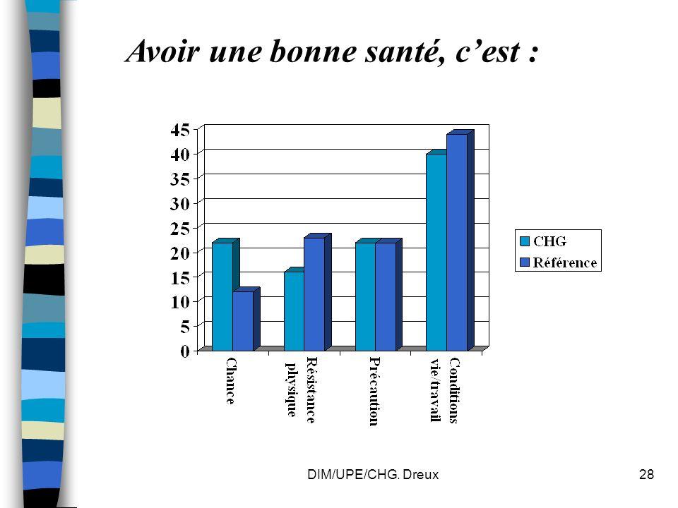 DIM/UPE/CHG. Dreux28 Avoir une bonne santé, cest :