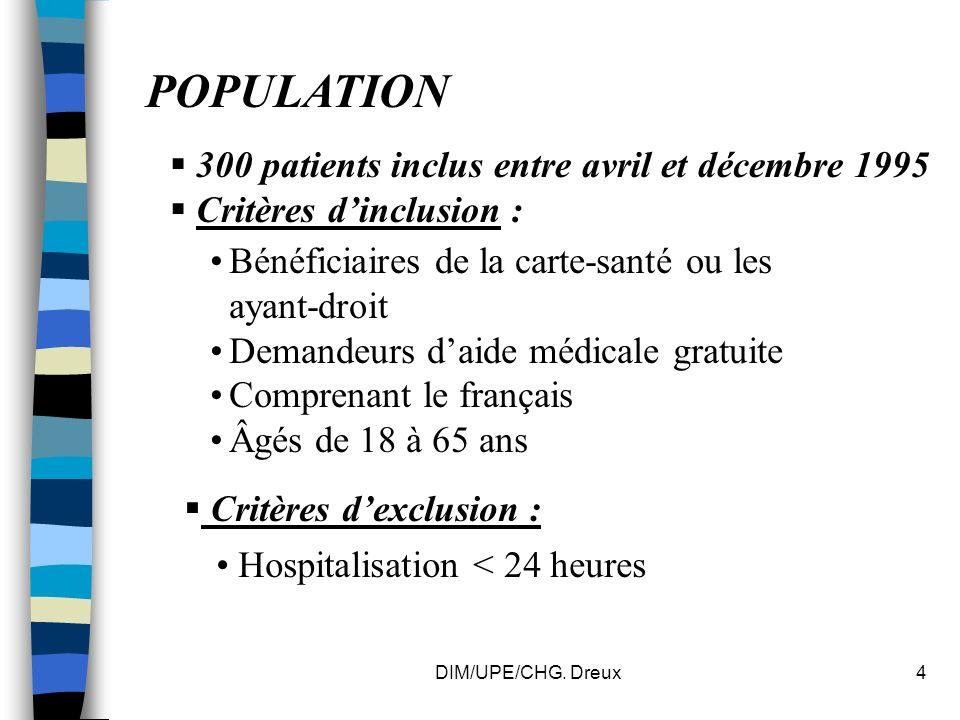 DIM/UPE/CHG.Dreux15 Données de morbidité Durée de séjour (moy.