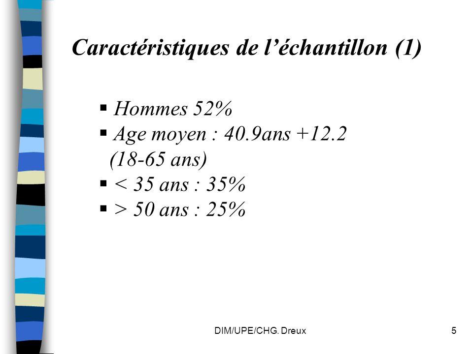 DIM/UPE/CHG. Dreux26 Définition de la santé :